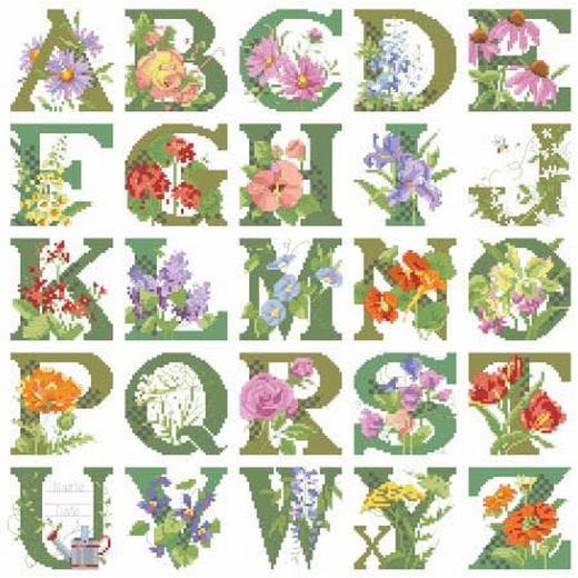 画像1: Kooler Design Studio  図案(チャート) - Classic (Alphabets) - ABC Floral (1)